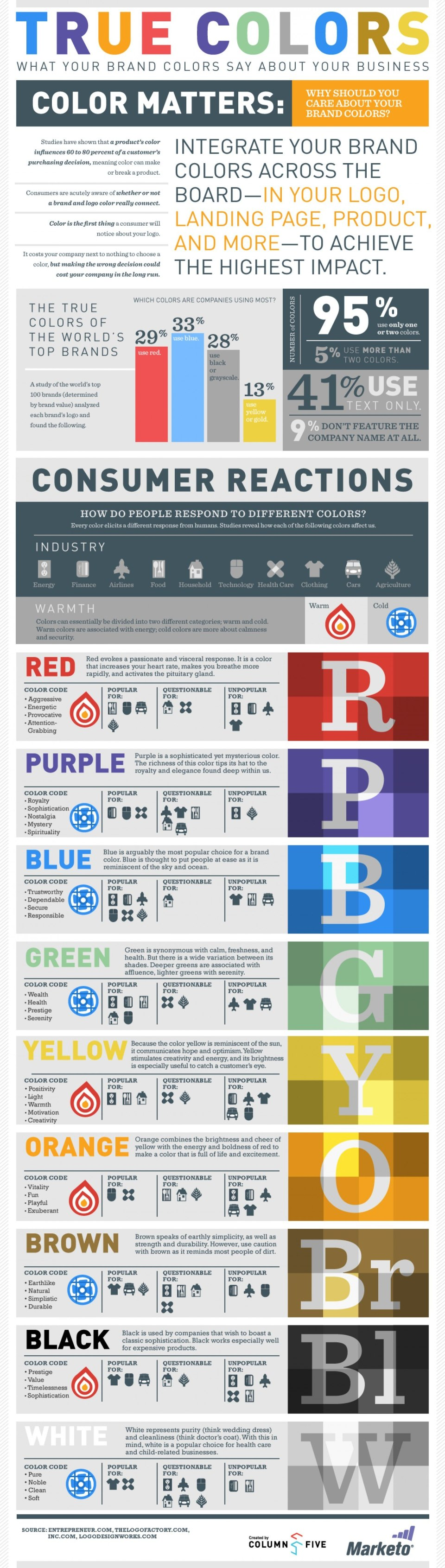 true-colors-what-your-brand-colors-say-about-your-business dwaipayan chakraborty